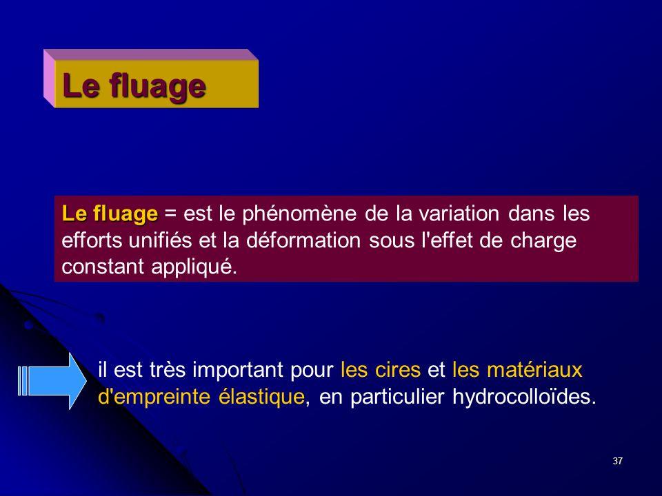 Le fluage Le fluage = est le phénomène de la variation dans les efforts unifiés et la déformation sous l effet de charge constant appliqué.