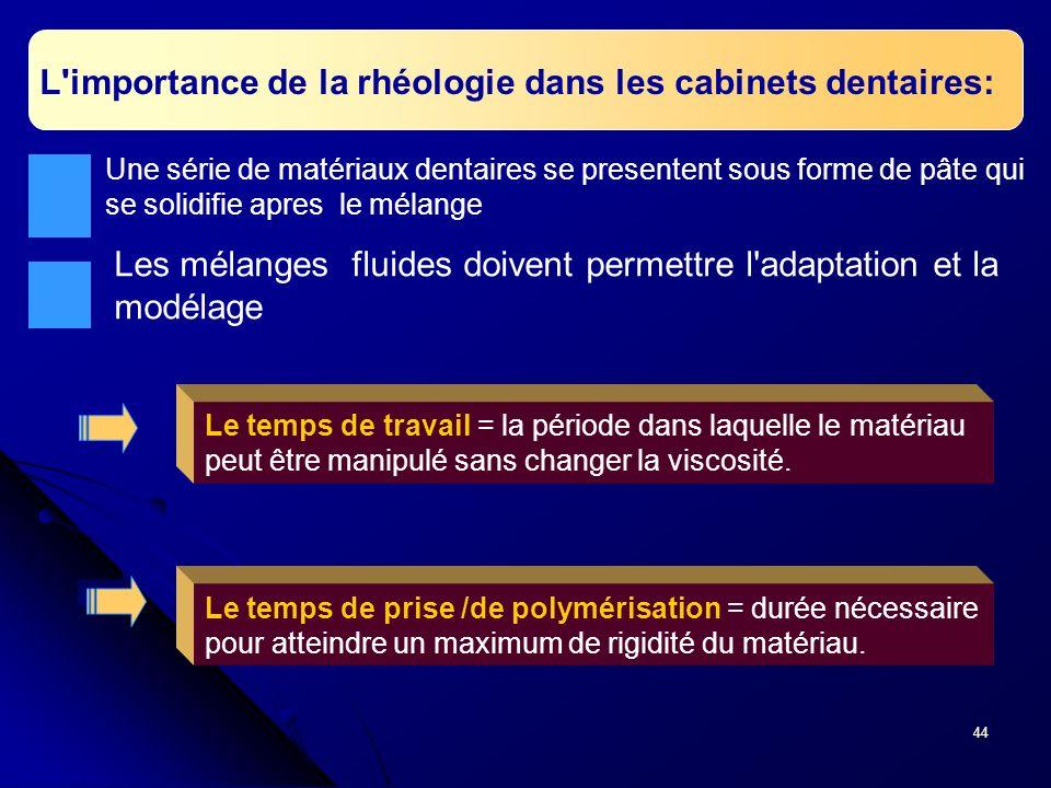 L importance de la rhéologie dans les cabinets dentaires: