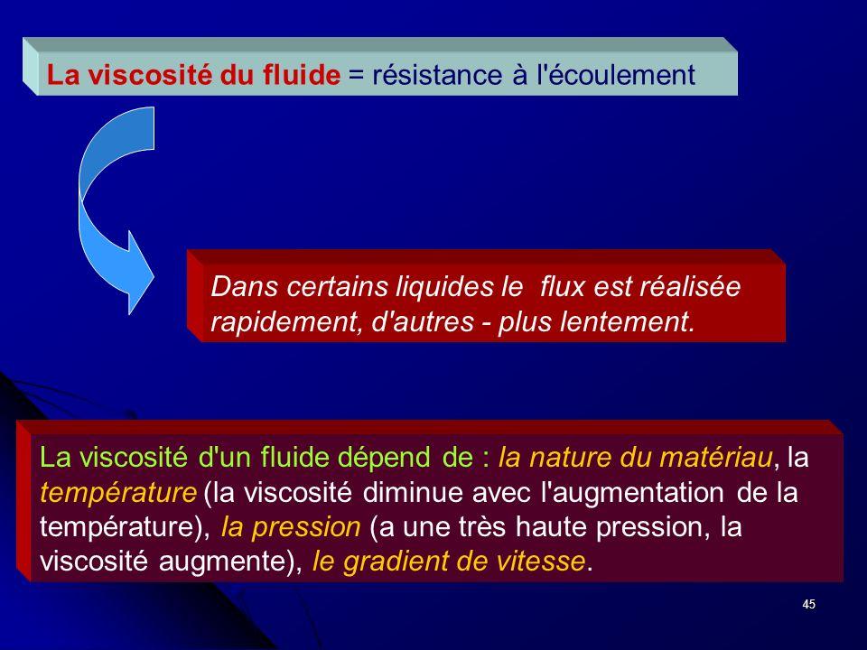 La viscosité du fluide = résistance à l écoulement
