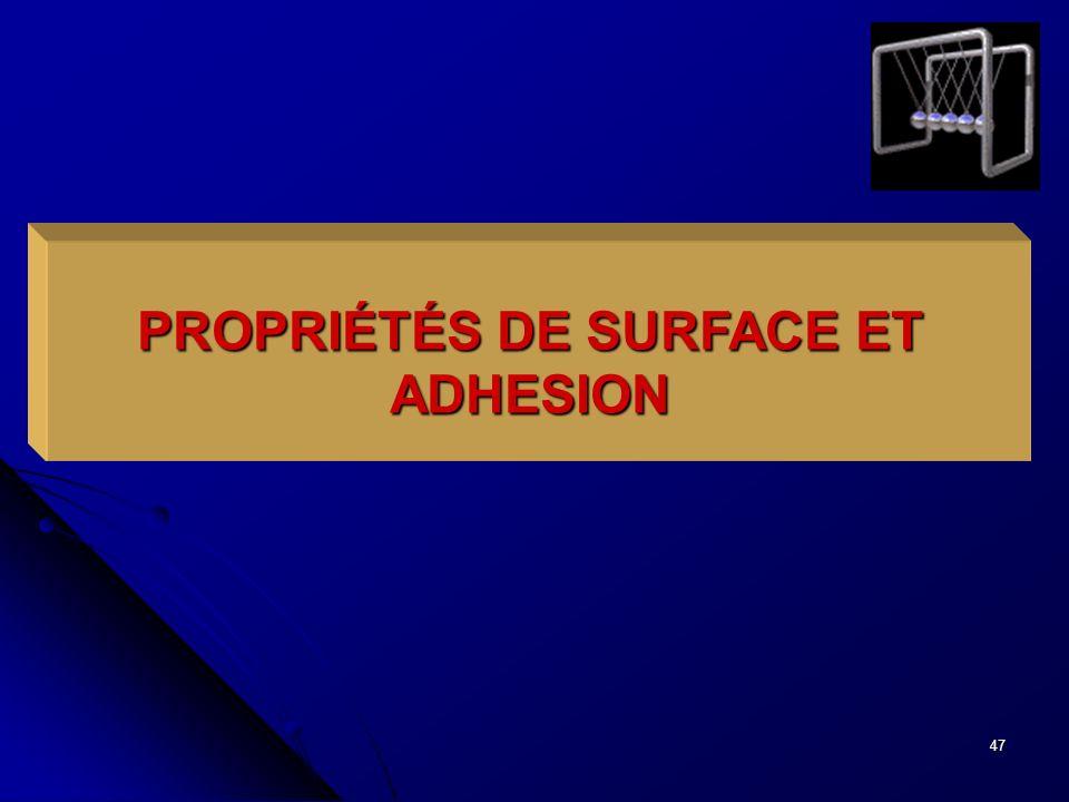 PROPRIÉTÉS DE SURFACE ET ADHESION