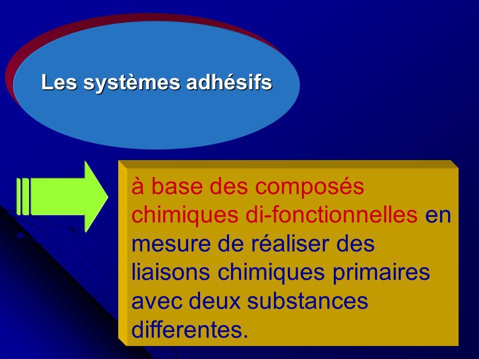 Les systèmes adhésifs