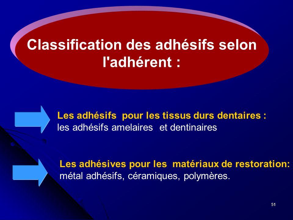 Classification des adhésifs selon l adhérent :