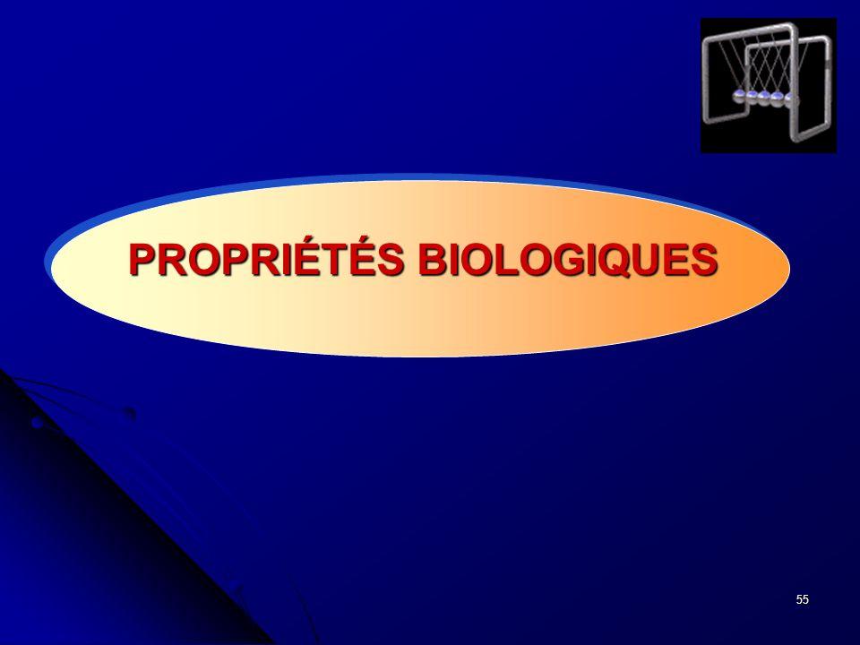 PROPRIÉTÉS BIOLOGIQUES