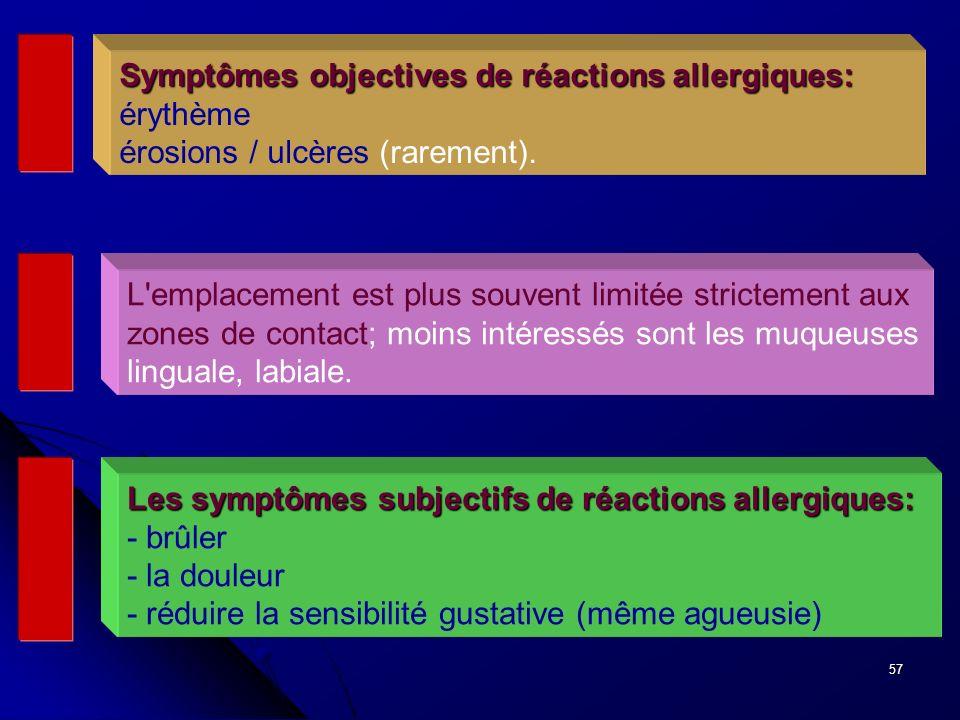 Symptômes objectives de réactions allergiques: érythème