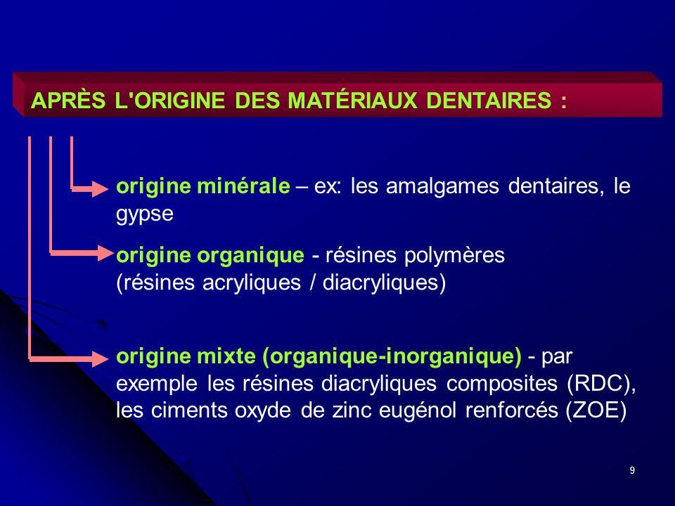 APRÈS L ORIGINE DES MATÉRIAUX DENTAIRES :
