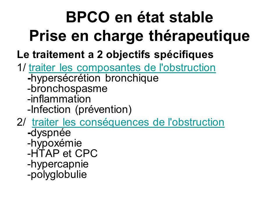 BPCO en état stable Prise en charge thérapeutique