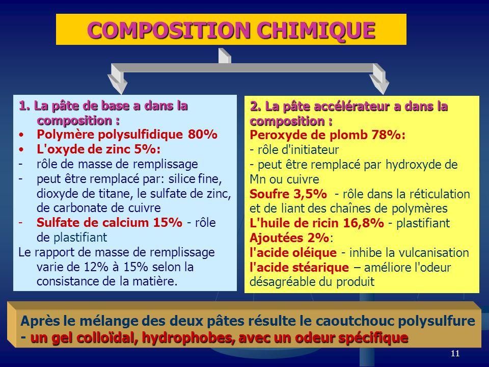 COMPOSITION CHIMIQUE 1. La pâte de base a dans la composition : Polymère polysulfidique 80% L oxyde de zinc 5%: