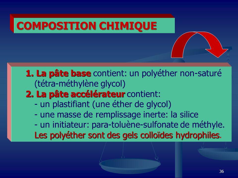 COMPOSITION CHIMIQUE 1. La pâte base contient: un polyéther non-saturé (tétra-méthylène glycol)