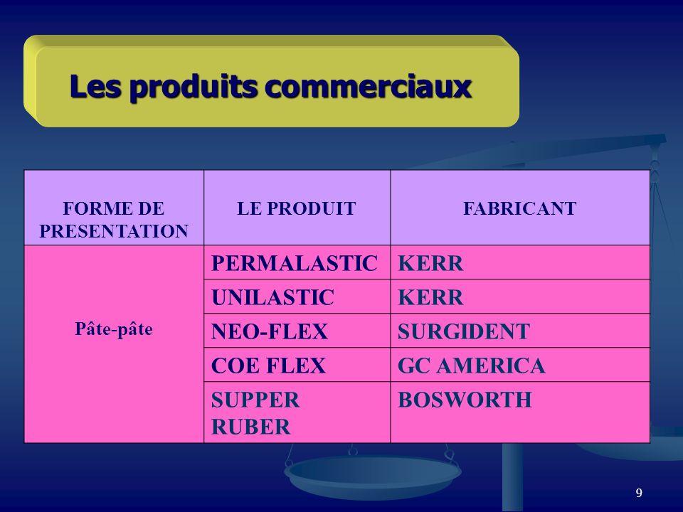 Les produits commerciaux