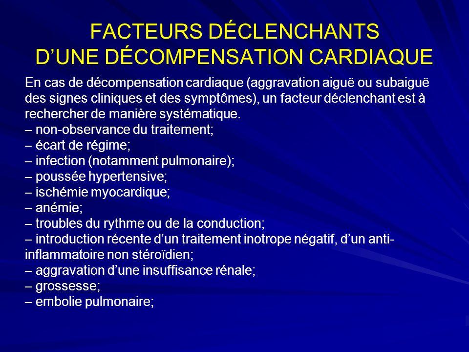 FACTEURS DÉCLENCHANTS D'UNE DÉCOMPENSATION CARDIAQUE