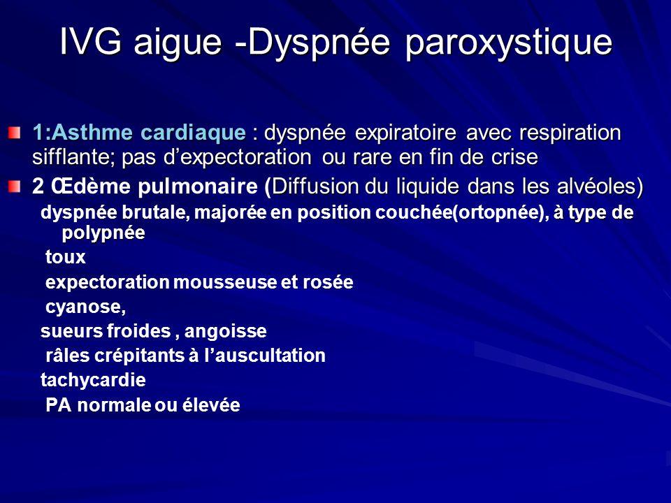IVG aigue -Dyspnée paroxystique