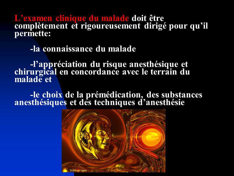 L'examen clinique du malade doit être complètement et rigoureusement dirigé pour qu'il permette: -la connaissance du malade -l'appréciation du risque anesthésique et chirurgical en concordance avec le terrain du malade et -le choix de la prémédication, des substances anesthésiques et des techniques d'anesthésie
