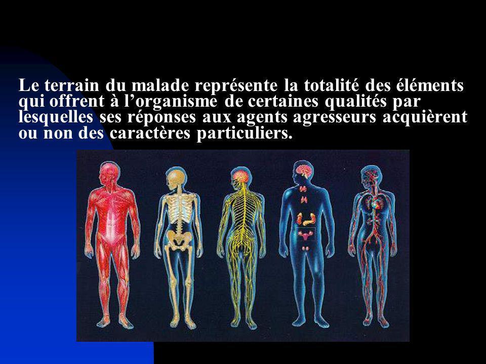 Le terrain du malade représente la totalité des éléments qui offrent à l'organisme de certaines qualités par lesquelles ses réponses aux agents agresseurs acquièrent ou non des caractères particuliers.