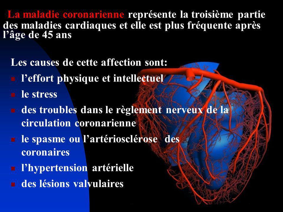 La maladie coronarienne représente la troisième partie des maladies cardiaques et elle est plus fréquente après l'âge de 45 ans