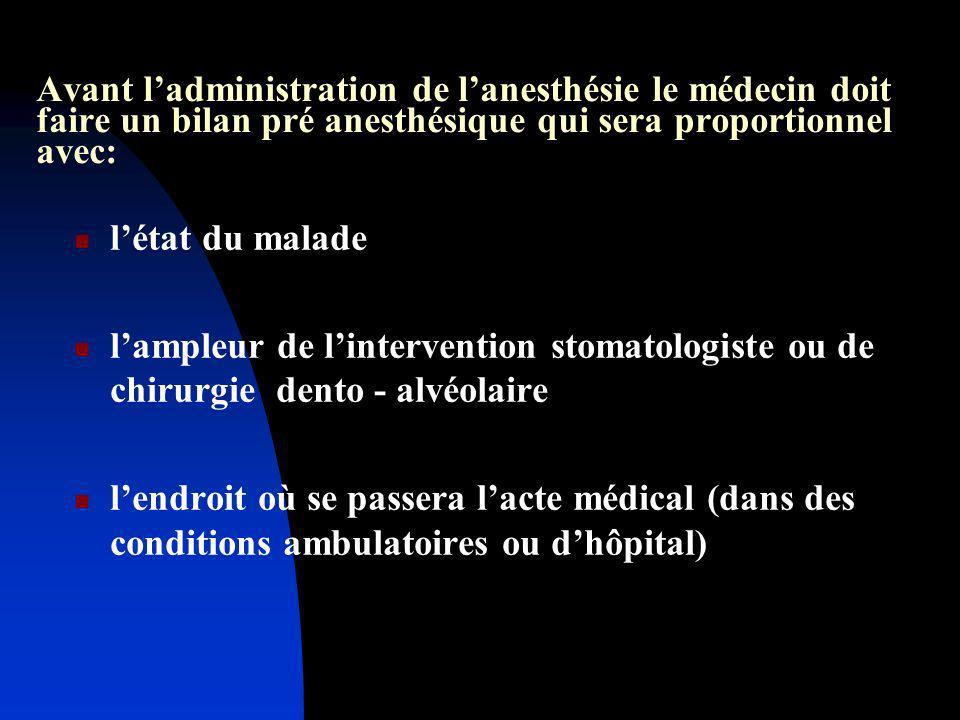 Avant l'administration de l'anesthésie le médecin doit faire un bilan pré anesthésique qui sera proportionnel avec: