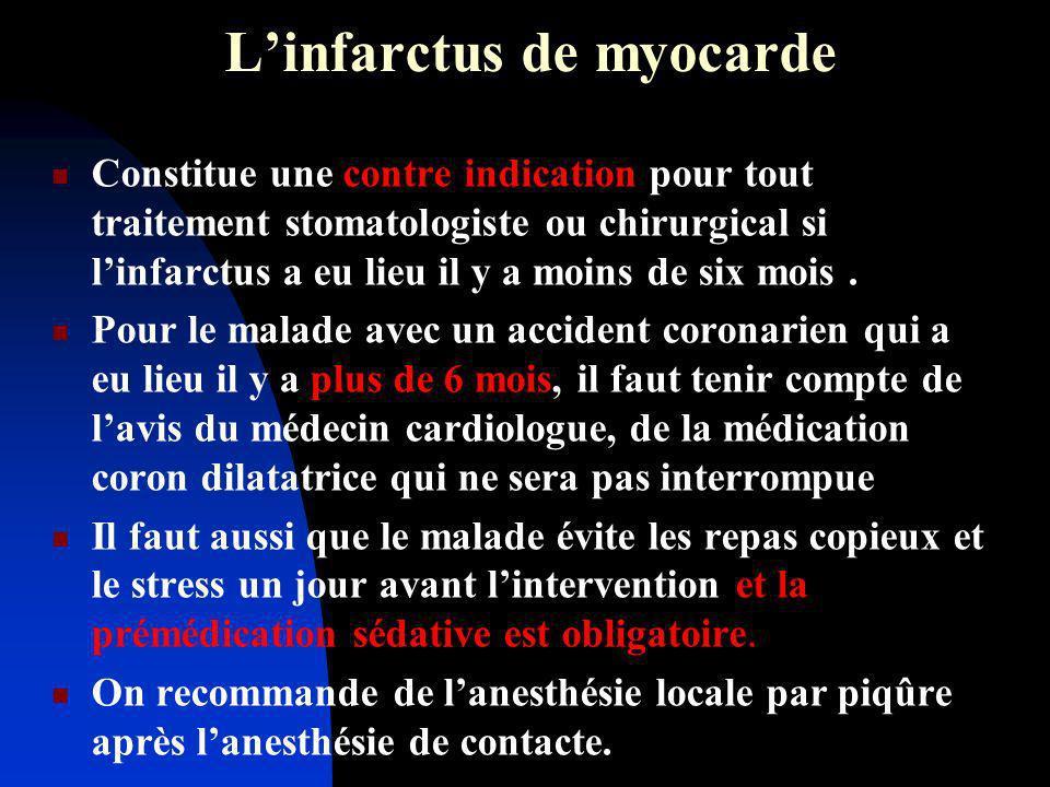 L'infarctus de myocarde