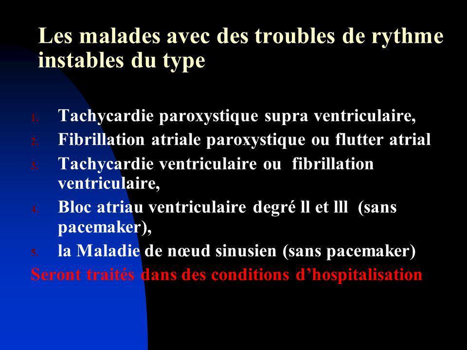 Les malades avec des troubles de rythme instables du type