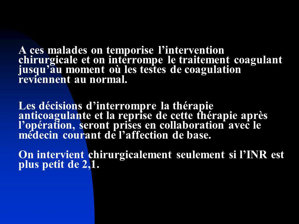 A ces malades on temporise l'intervention chirurgicale et on interrompe le traitement coagulant jusqu'au moment où les testes de coagulation reviennent au normal.