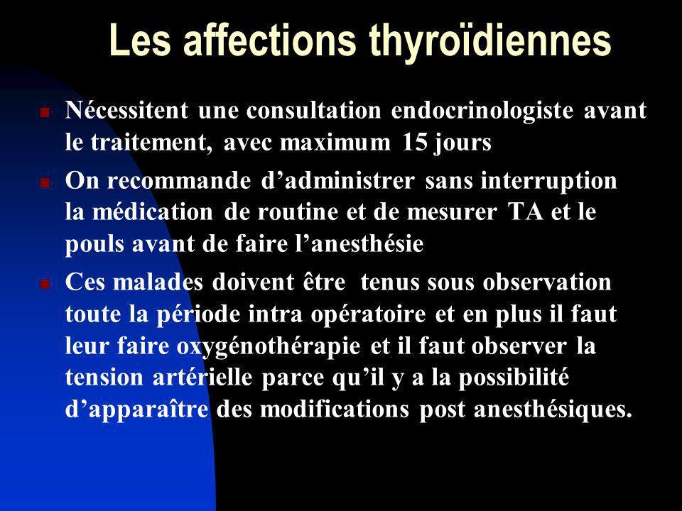 Les affections thyroïdiennes