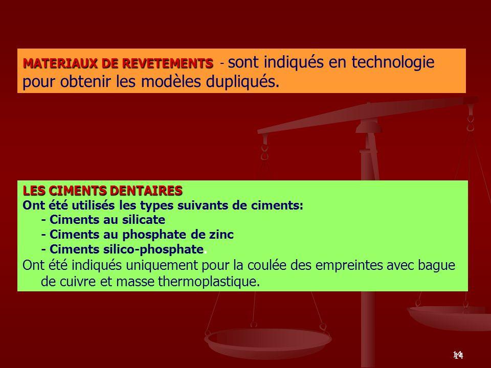 MATERIAUX DE REVETEMENTS - sont indiqués en technologie pour obtenir les modèles dupliqués.