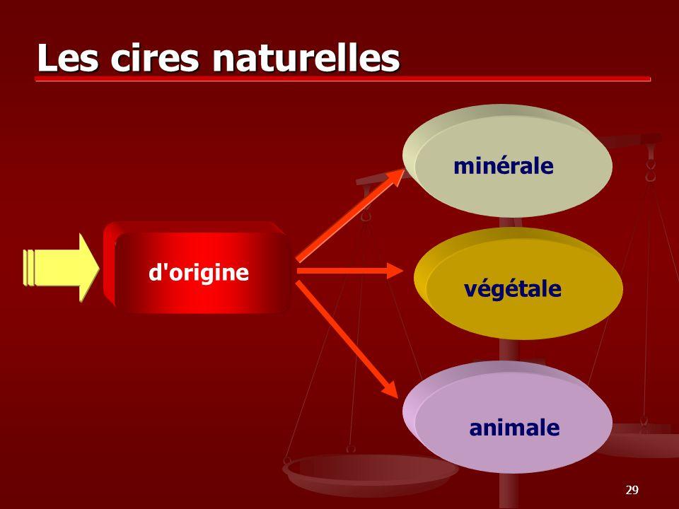 Les cires naturelles minérale d origine végétale animale 29