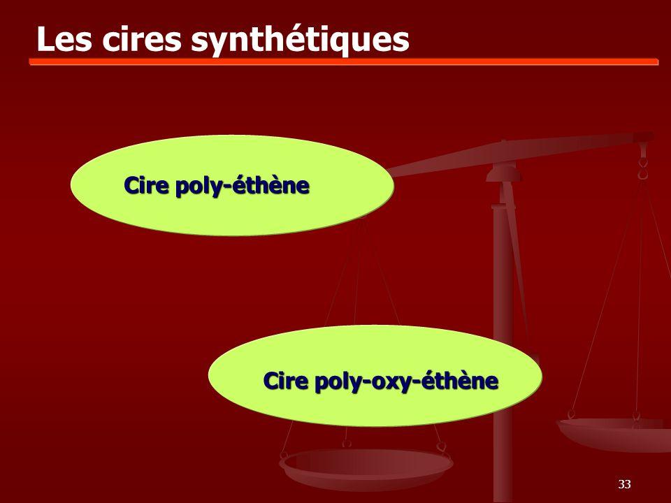Les cires synthétiques