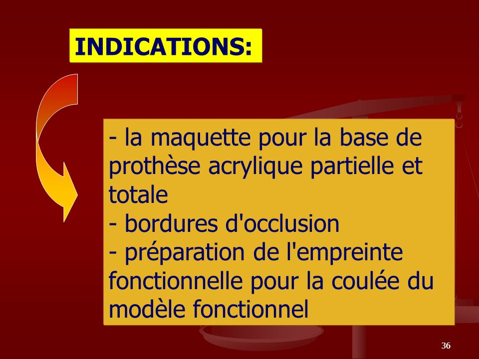 INDICATIONS: