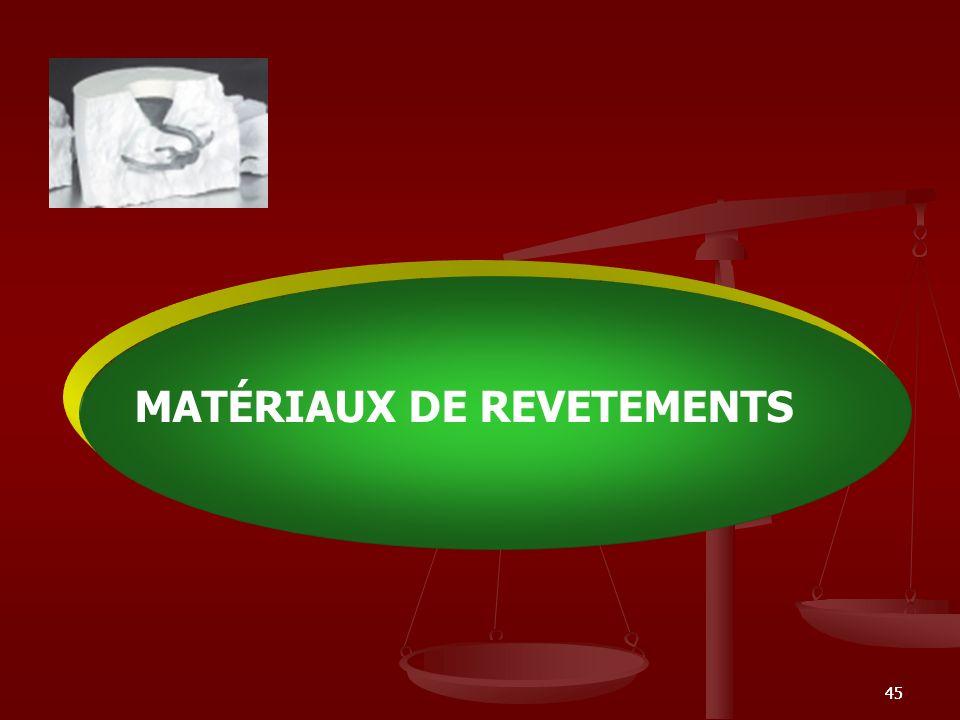 MATÉRIAUX DE REVETEMENTS