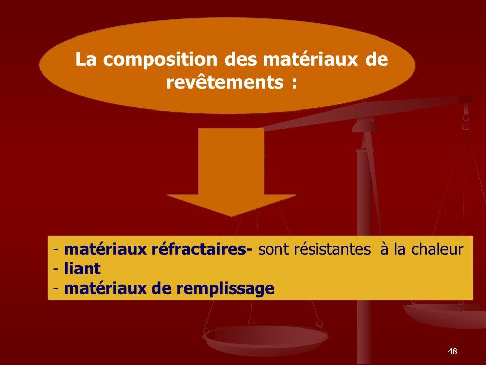 La composition des matériaux de revêtements :