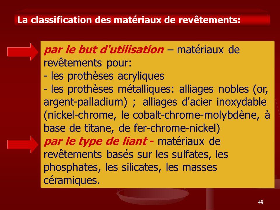 La classification des matériaux de revêtements: