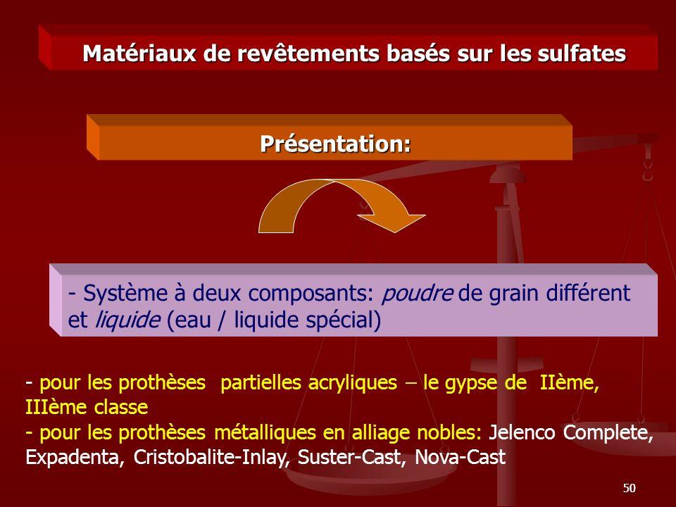 Matériaux de revêtements basés sur les sulfates