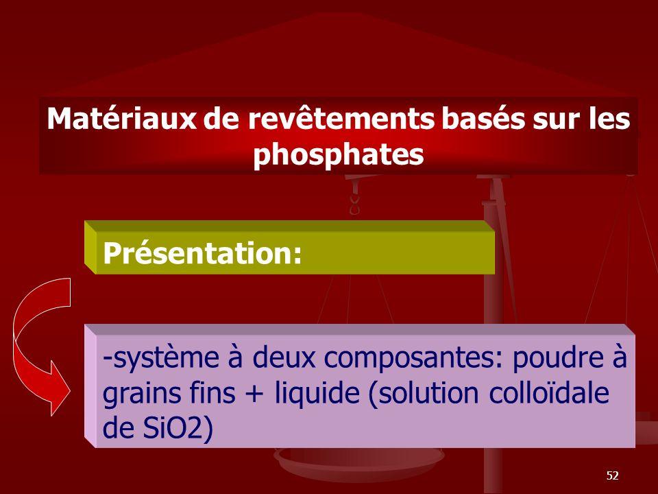 Matériaux de revêtements basés sur les phosphates