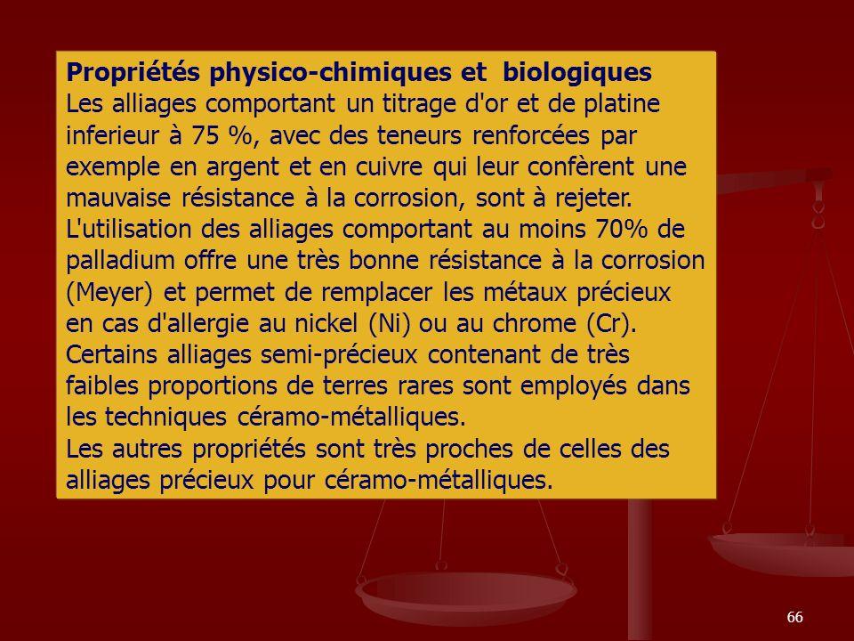 Propriétés physico-chimiques et biologiques