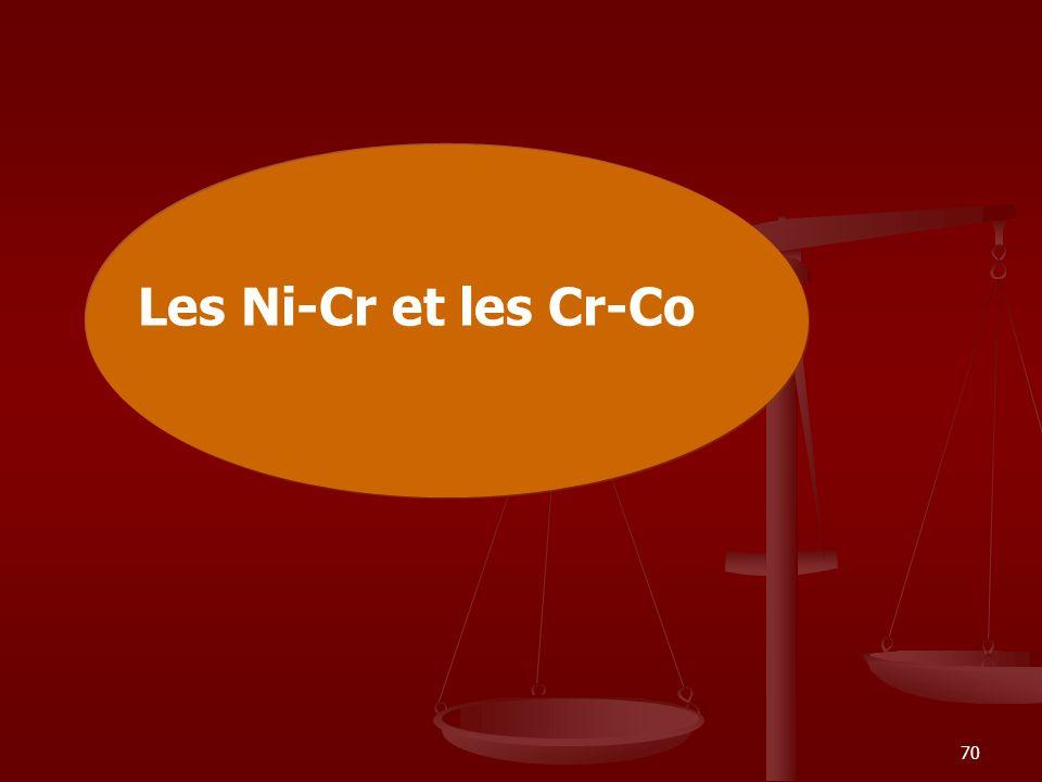 Les Ni-Cr et les Cr-Co