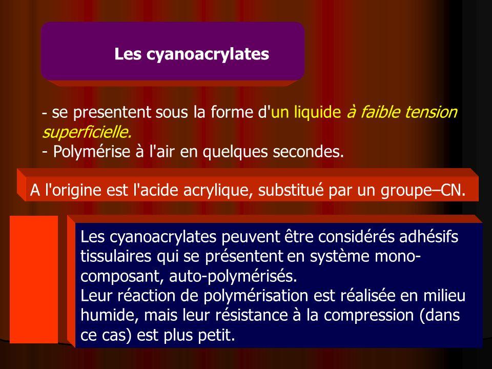 Les cyanoacrylates se presentent sous la forme d un liquide à faible tension superficielle. - Polymérise à l air en quelques secondes.