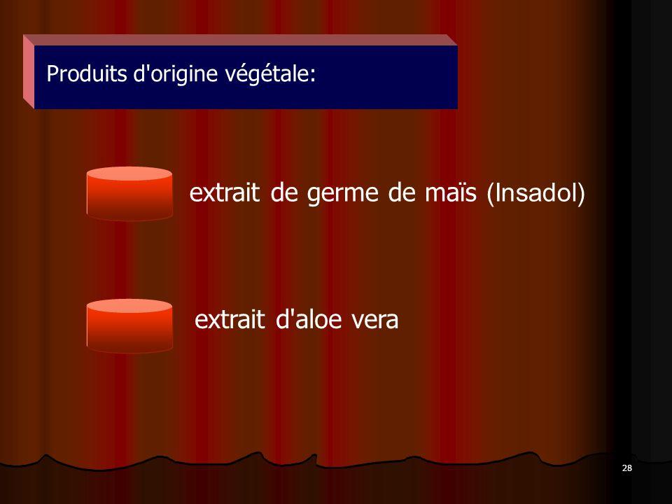 extrait de germe de maïs (Insadol)