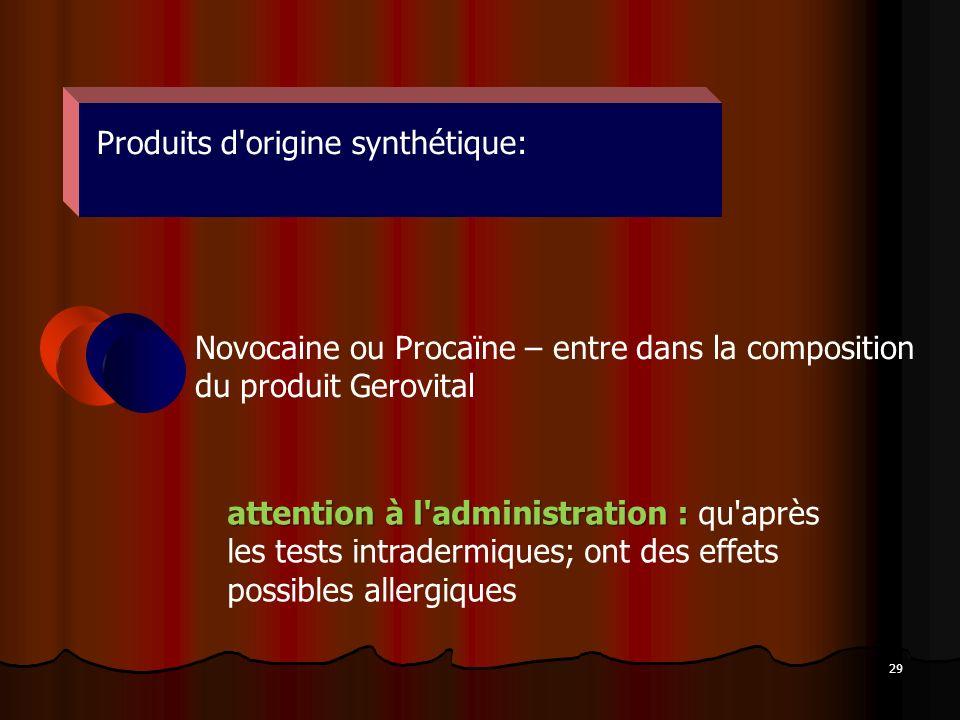 Produits d origine synthétique: