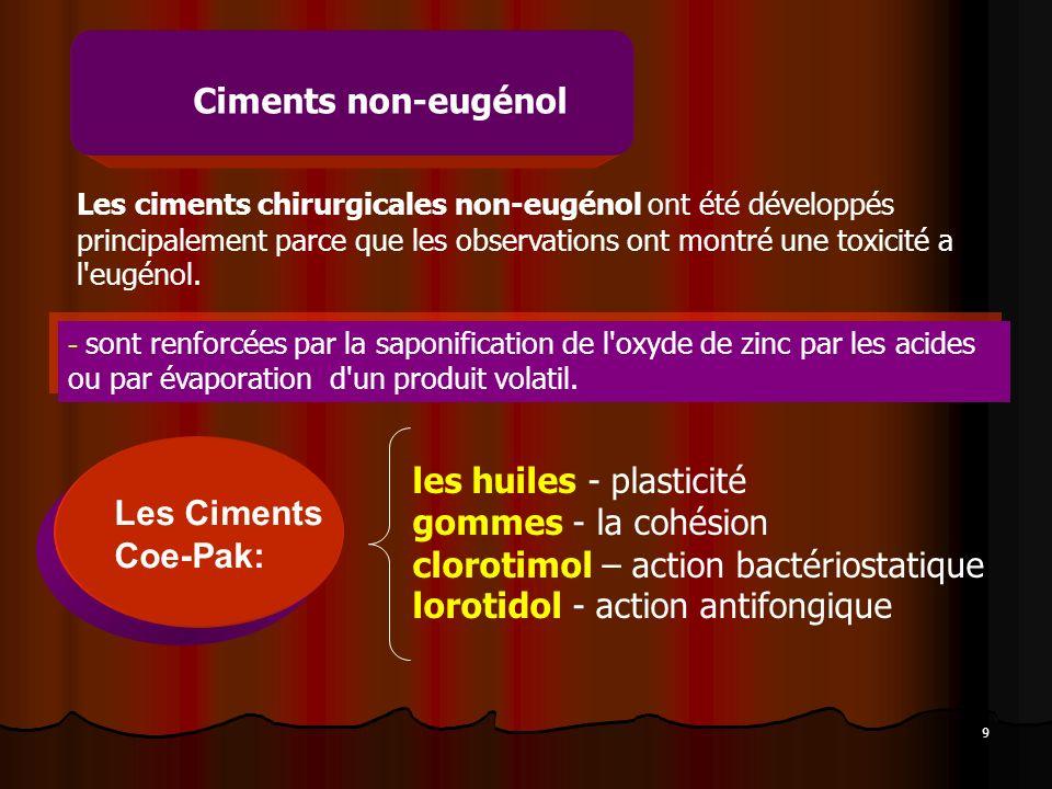 Ciments non-eugénol