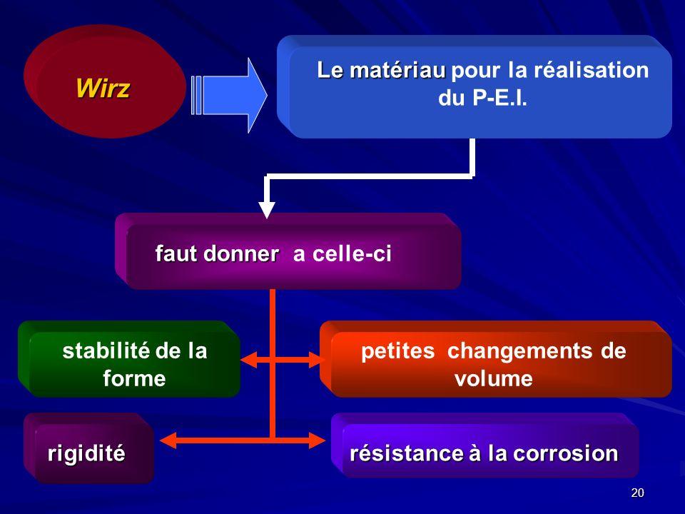 Le matériau pour la réalisation du P-E.I.