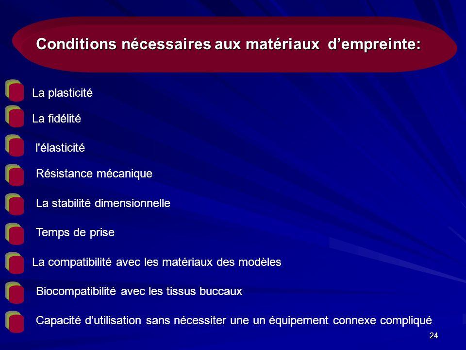 Conditions nécessaires aux matériaux d'empreinte: