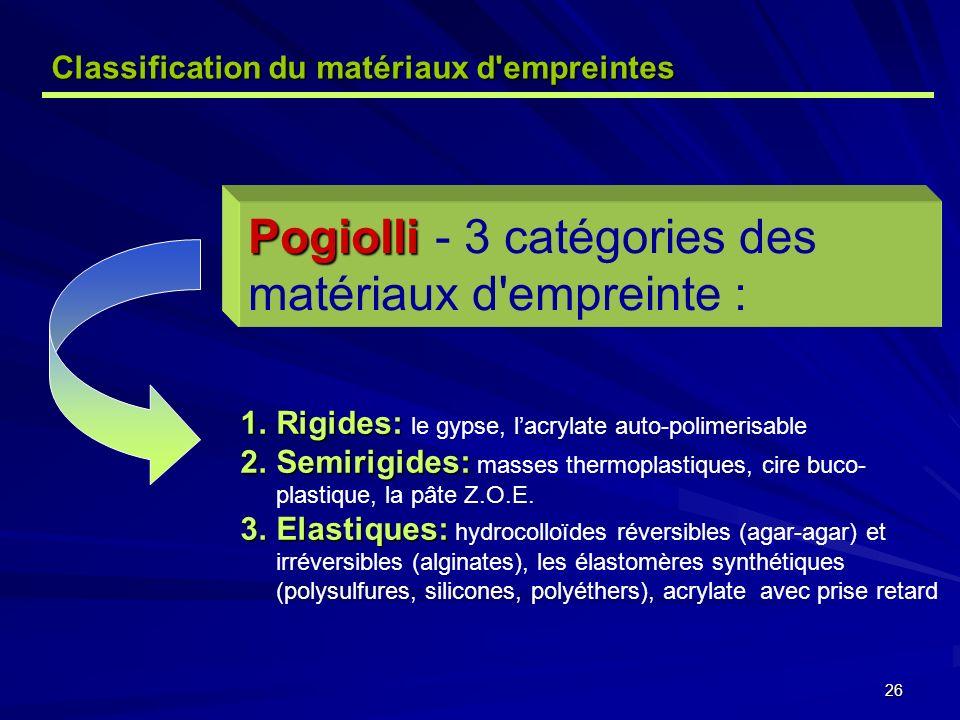 Pogiolli - 3 catégories des matériaux d empreinte :