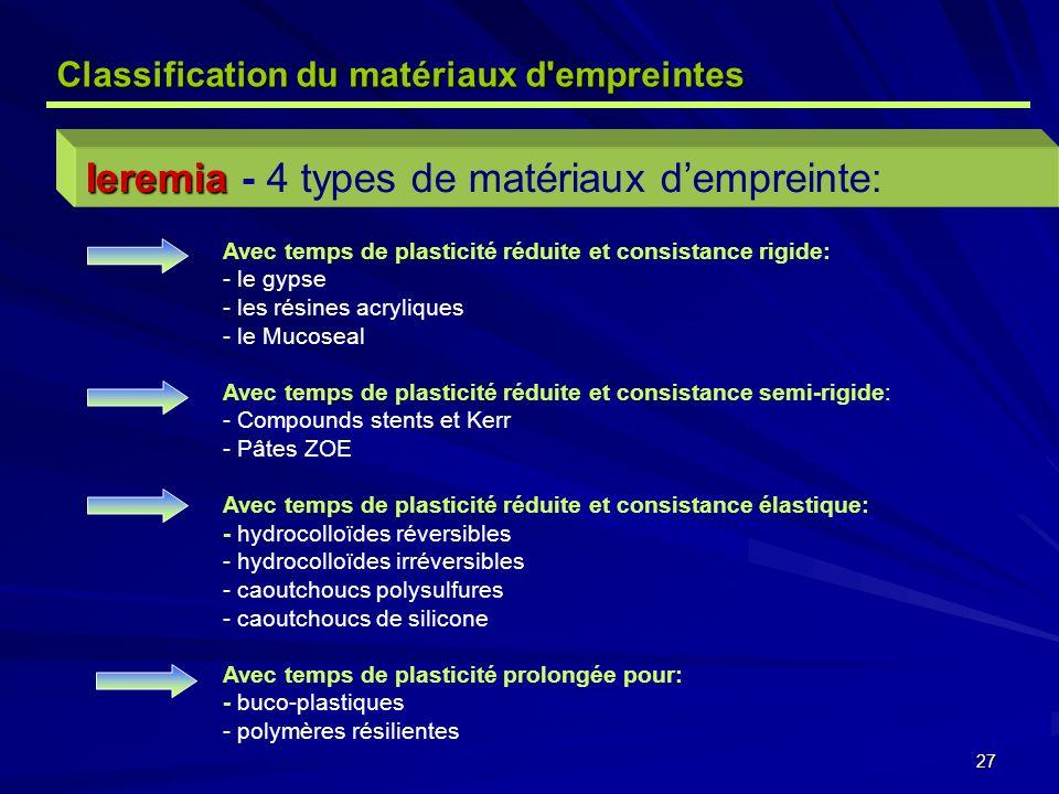 Ieremia - 4 types de matériaux d'empreinte: