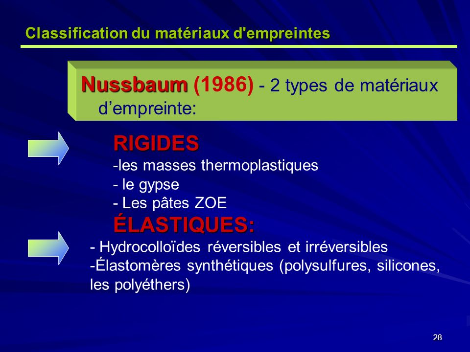 Nussbaum (1986) - 2 types de matériaux d'empreinte: