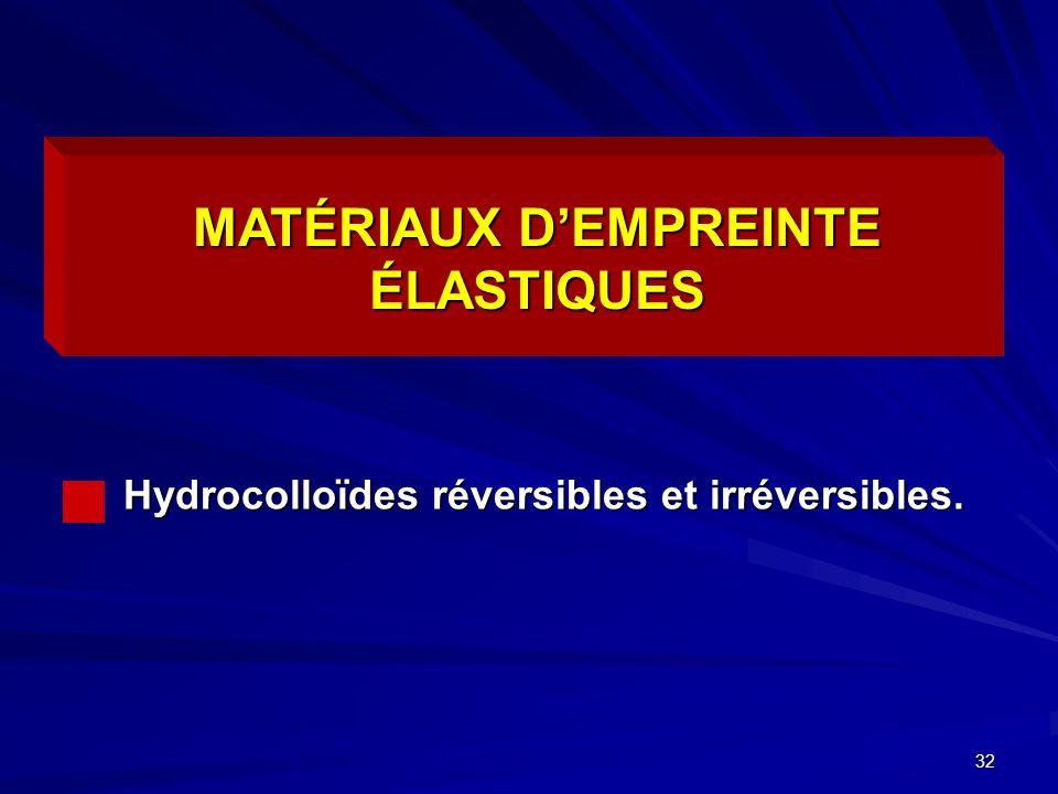 MATÉRIAUX D'EMPREINTE ÉLASTIQUES