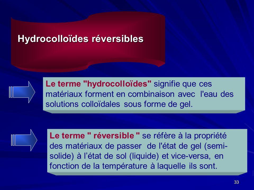 Hydrocolloïdes réversibles