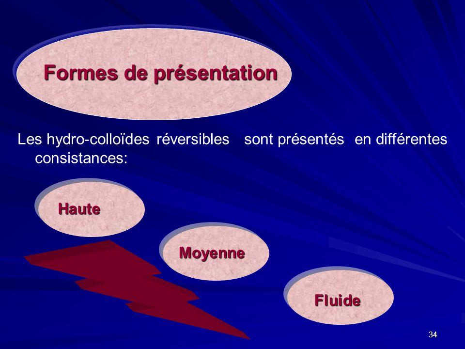 Formes de présentation