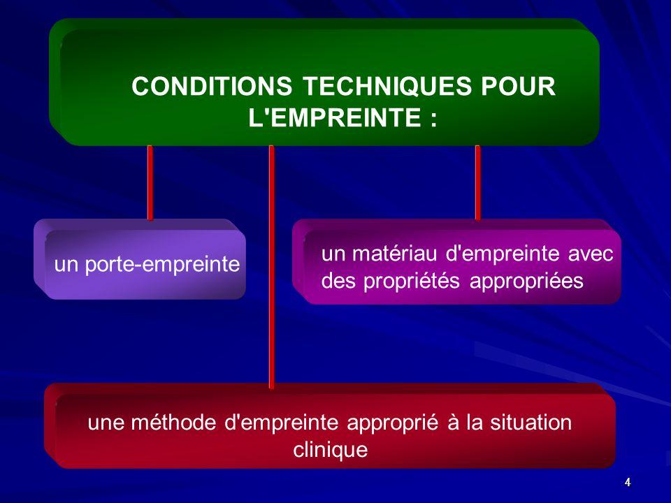 CONDITIONS TECHNIQUES POUR L EMPREINTE :