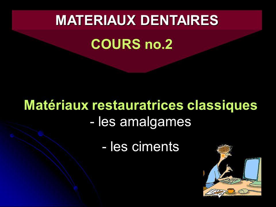Matériaux restauratrices classiques - les amalgames