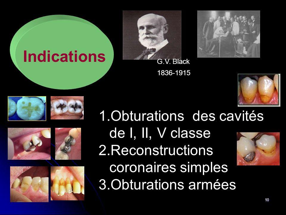 Indications Obturations des cavités de I, II, V classe