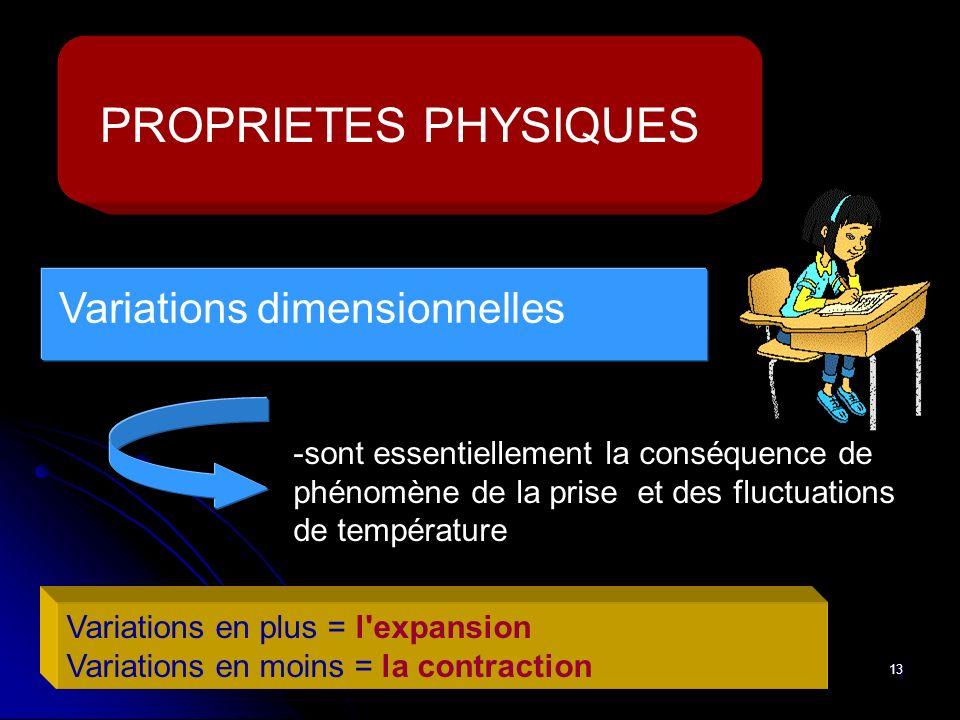PROPRIETES PHYSIQUES Variations dimensionnelles